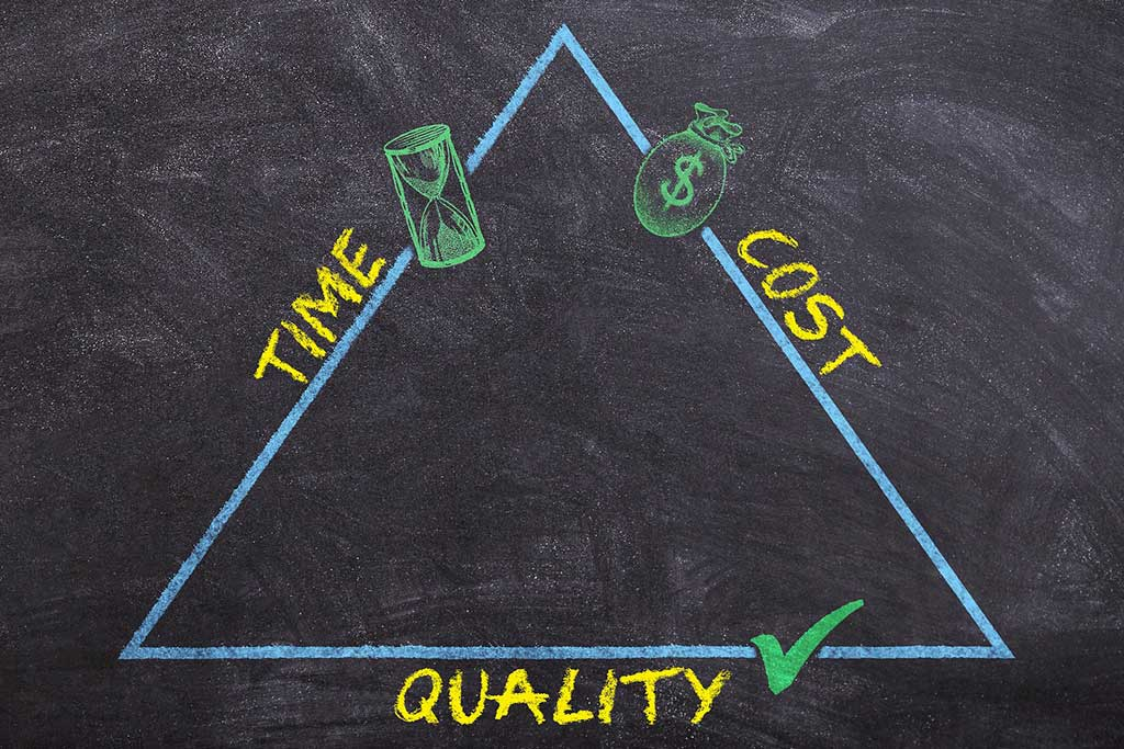 Budget triangle for time cost and quality